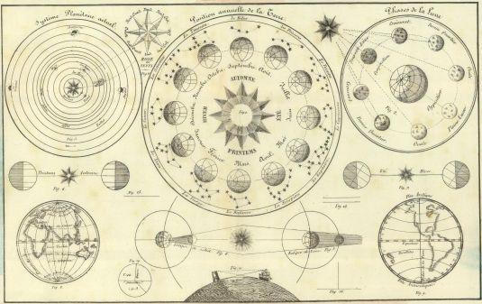 VI-Celestial-Objects.jpg